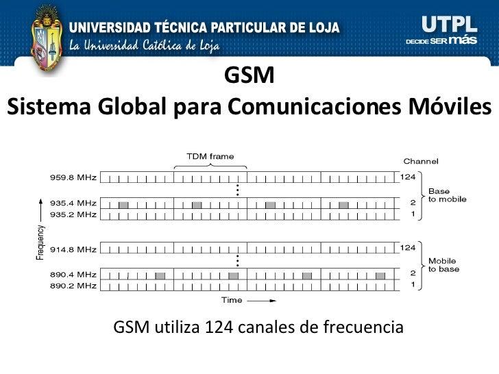 GSM Sistema Global para Comunicaciones Móviles GSM utiliza 124 canales de frecuencia