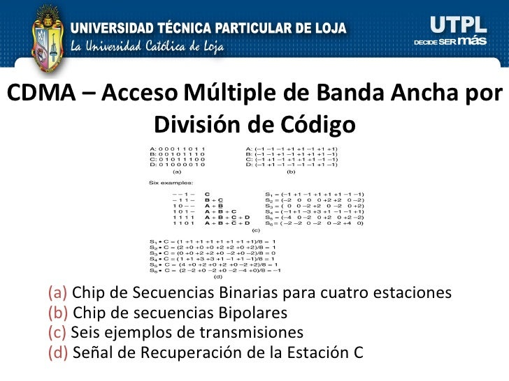 CDMA – Acceso Múltiple de Banda Ancha por División de Código (a)  Chip de Secuencias Binarias para cuatro estaciones  (b) ...
