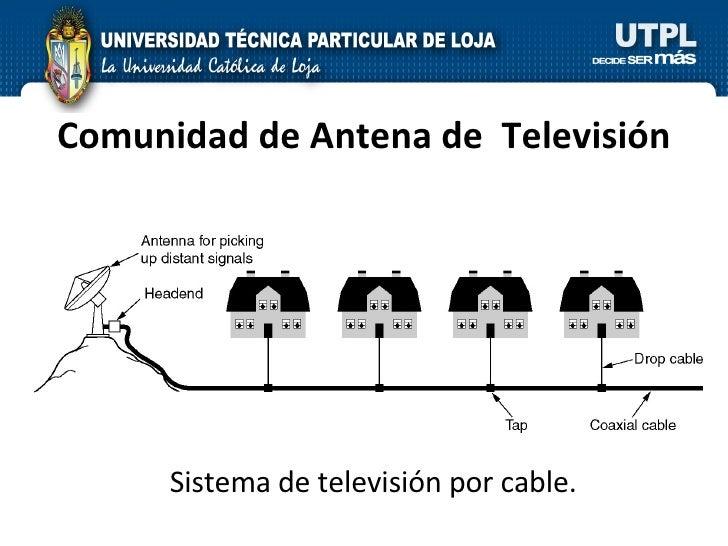 Comunidad de Antena de  Televisión Sistema de televisión por cable.