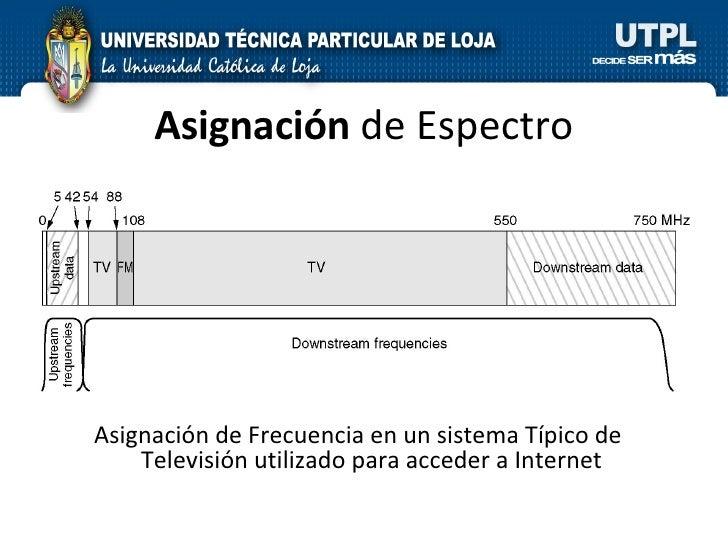 Asignación  de Espectro Asignación de Frecuencia en un sistema Típico de Televisión utilizado para acceder a Internet