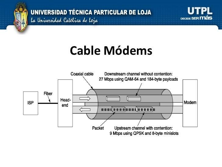 Cable Módems
