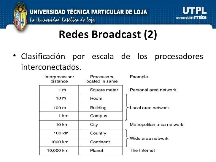 Redes Broadcast (2) <ul><li>Clasificación por escala de los procesadores interconectados. </li></ul>