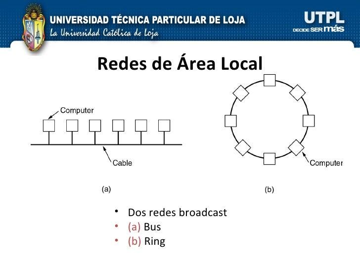 Redes de Área Local <ul><li>Dos redes broadcast </li></ul><ul><li>(a)  Bus </li></ul><ul><li>(b)  Ring </li></ul>
