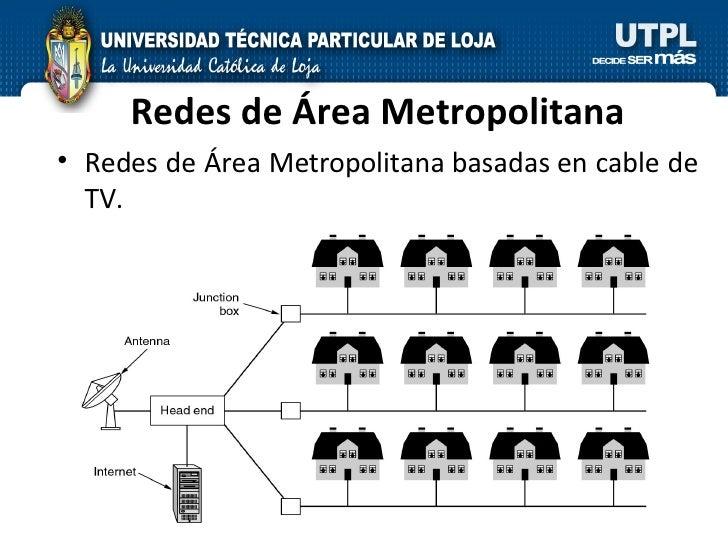 Redes de Área Metropolitana <ul><li>Redes de Área Metropolitana basadas en cable de TV. </li></ul>