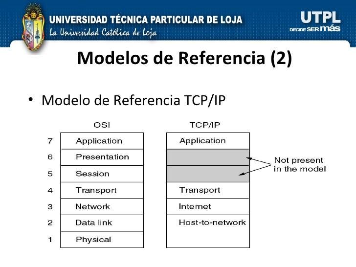 Modelos de Referencia (2) <ul><li>Modelo de Referencia TCP/IP </li></ul>