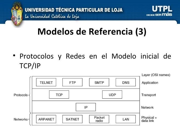 Modelos de Referencia (3) <ul><li>Protocolos y Redes en el Modelo inicial de TCP/IP </li></ul>