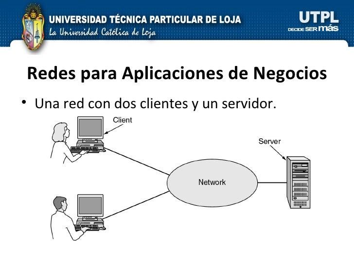 Redes para Aplicaciones de Negocios <ul><li>Una red con dos clientes y un servidor. </li></ul>