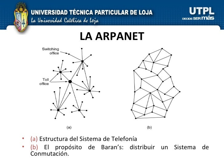 LA ARPANET <ul><li>(a)  Estructura del Sistema de Telefonía </li></ul><ul><li>(b)  El propósito de Baran's: distribuir un ...