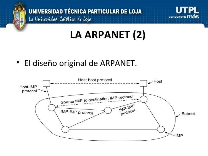 LA ARPANET (2) <ul><li>El diseño original de ARPANET. </li></ul>