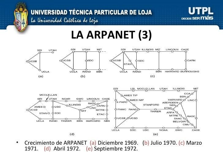 LA ARPANET (3) <ul><li>Crecimiento de ARPANET  (a)  Diciembre 1969.  ( b)  Julio 1970.  (c)  Marzo 1971.  (d)   Abril 1972...