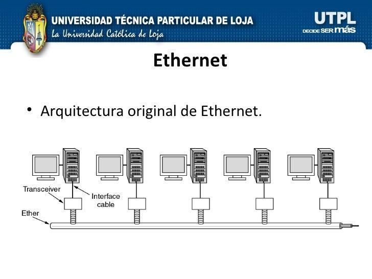 Ethernet <ul><li>Arquitectura original de Ethernet. </li></ul>