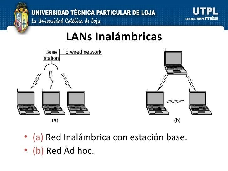 LANs Inalámbricas <ul><li>(a)  Red Inalámbrica con estación base. </li></ul><ul><li>(b)  Red Ad hoc. </li></ul>