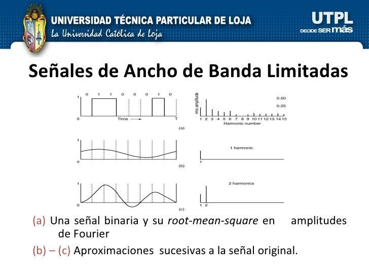 Señales de Ancho de Banda Limitadas (a)  Una señal binaria y su  root-mean-square  en  amplitudes de Fourier  (b) – (c)  A...