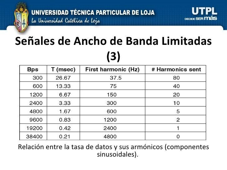 Señales de Ancho de Banda Limitadas (3) Relación entre la tasa de datos y sus armónicos (componentes sinusoidales).