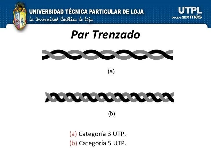 Par Trenzado (a)  C ategoría  3 UTP. (b)  Categoría 5 UTP.