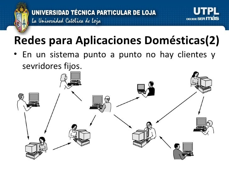 Redes para Aplicaciones Domésticas(2) <ul><li>En un sistema punto a punto no hay clientes y sevridores fijos. </li></ul>