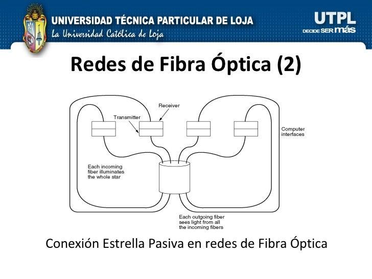 Redes de Fibra Óptica  (2) Conexión Estrella Pasiva en redes de Fibra Óptica