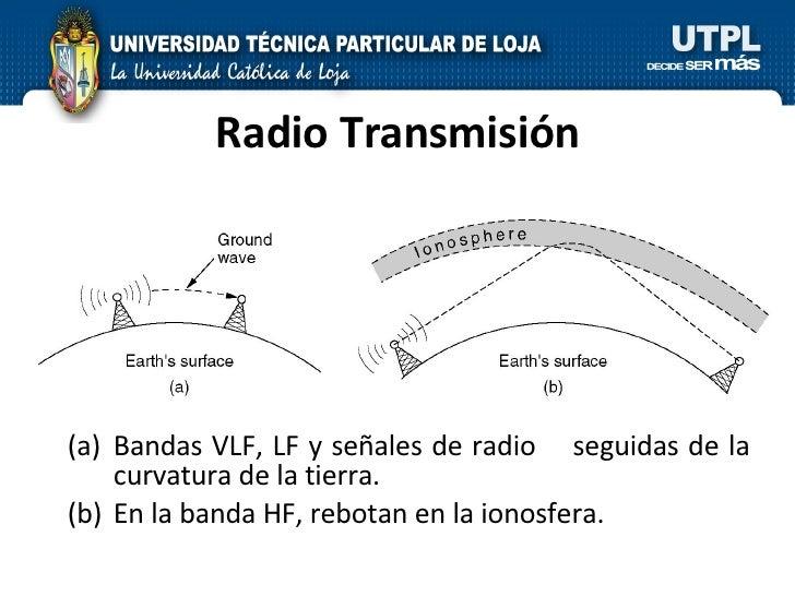 Radio Transmisión <ul><li>Bandas VLF, LF y señales de radio  seguidas de la curvatura de la tierra.  </li></ul><ul><li>En ...