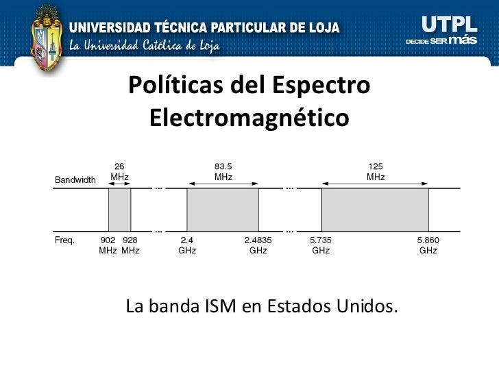 Políticas del Espectro Electromagnético La banda ISM en Estados Unidos.