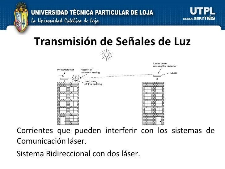 Transmisión de Señales de Luz Corrientes que pueden interferir con los sistemas de Comunicación láser.  Sistema Bidireccio...