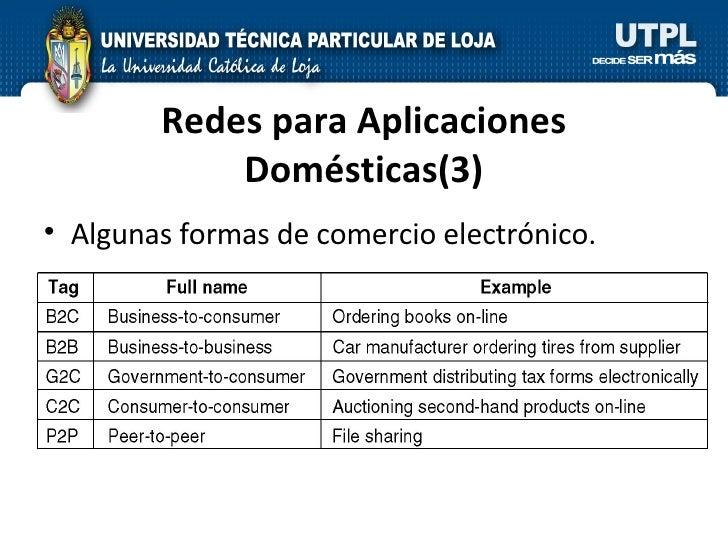 Redes para Aplicaciones Domésticas(3) <ul><li>Algunas formas de comercio electrónico. </li></ul>