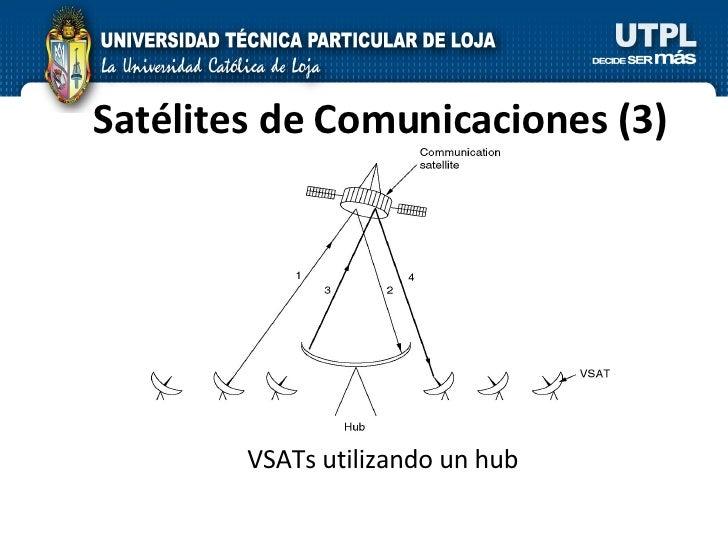 Satélites de Comunicaciones  (3) VSATs utilizando un hub