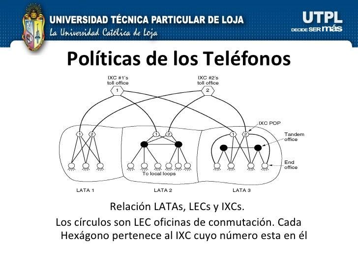 Políticas de los Teléfonos Relación LATAs, LECs y IXCs. Los círculos son LEC oficinas de conmutación. Cada Hexágono perten...