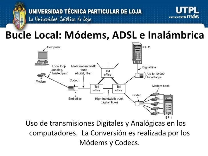 Bucle Local: Módems, ADSL e Inalámbrica Uso de transmisiones Digitales y Analógicas en los computadores.  La Conversión es...