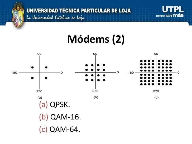 Módems (2) (a)  QPSK. (b)  QAM-16. (c)  QAM-64.