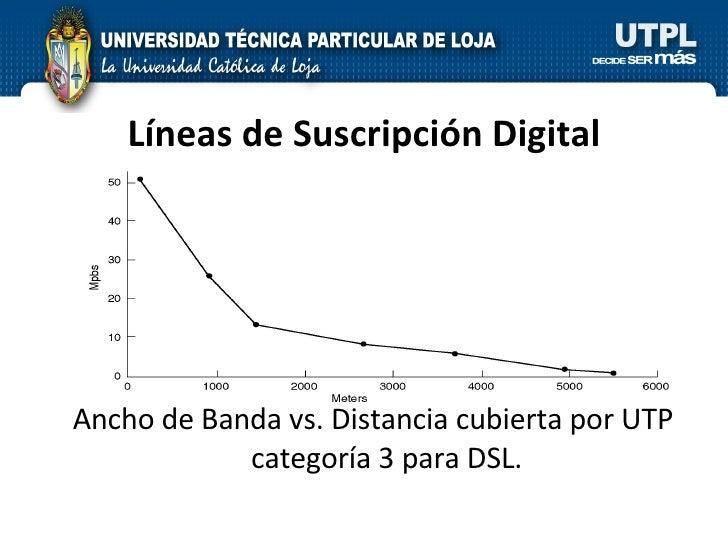Líneas de Suscripción Digital Ancho de Banda vs. Distancia cubierta por UTP categoría 3 para DSL.