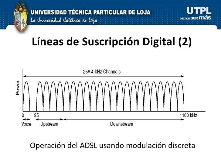 Líneas de Suscripción Digital  (2) Operación del ADSL usando modulación discreta