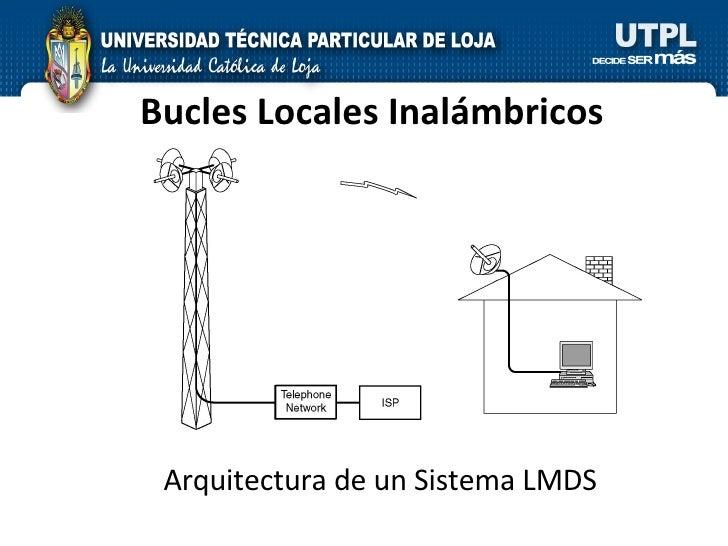 Bucles Locales Inalámbricos Arquitectura de un Sistema LMDS