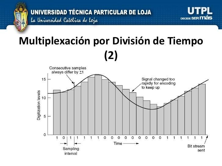 Multiplexación por División de Tiempo  (2)