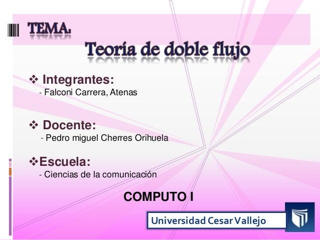  Integrantes: - Falconi Carrera, Atenas  Docente: - Pedro miguel Cherres Orihuela Escuela: - Ciencias de la comunicació...