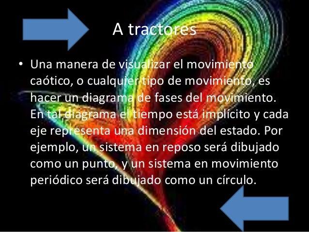 A tractores• Una manera de visualizar el movimiento  caótico, o cualquier tipo de movimiento, es  hacer un diagrama de fas...