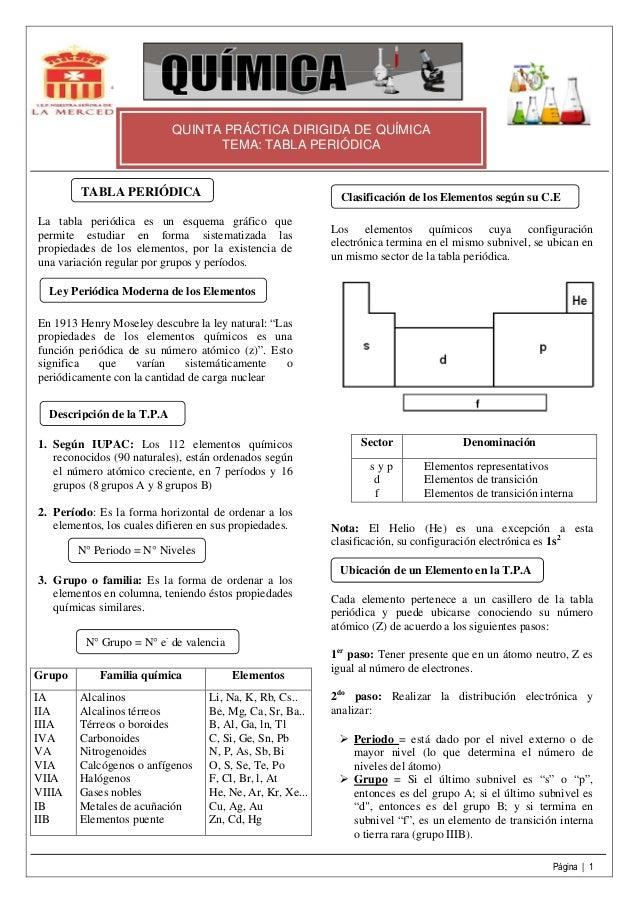 Teora de tabla peridica quinta prctica dirigida de qumica tema tabla peridica tabla peridica clasificacin de los elementos segn urtaz Choice Image