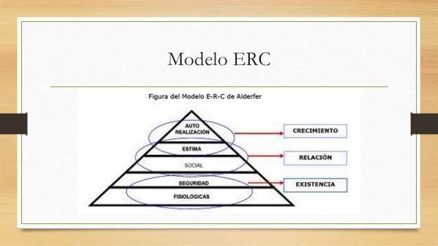 Teoría Erc