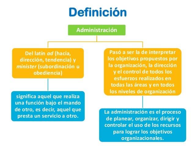 Teor a general de la administraci n for Concepto de organizacion de oficina
