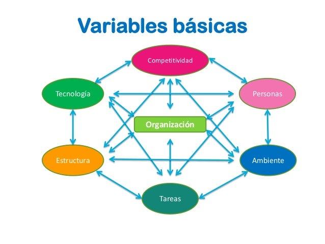Teor a general de la administraci n for Nociones basicas de oficina concepto
