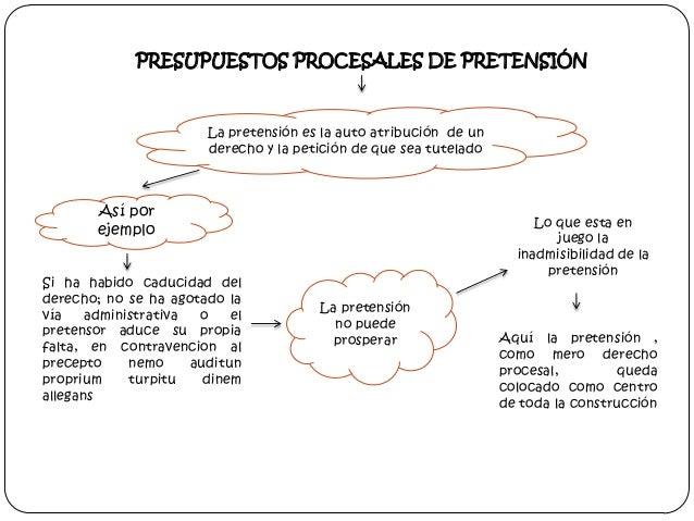 PRESUPUESTOS PROCESALES DE PRETENSIÓN  La pretensión es la auto atribución de un derecho y la petición de que sea tutelado...