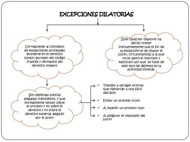 EXCEPCIONES DILATORIAS  Este carácter dilatorio ha hecho crecer frecuentemente que el fin de la excepción el de dilatar el...