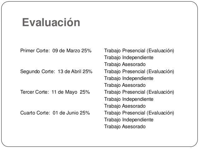 Evaluación Primer Corte: 09 de Marzo 25%  Segundo Corte: 13 de Abril 25%  Tercer Corte: 11 de Mayo 25%  Cuarto Corte: 01 d...