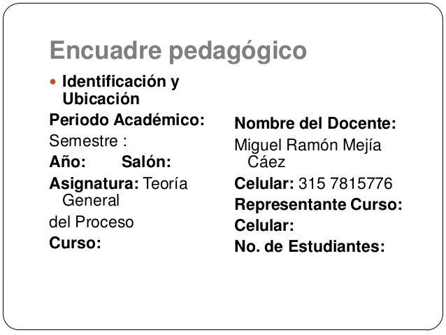 Encuadre pedagógico  Identificación y  Ubicación Periodo Académico: Semestre : Año: Salón: Asignatura: Teoría General del...