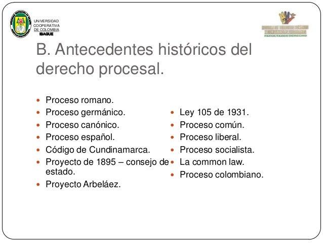 UNIVERSIDAD COOPERATIVA DE COLOMBIA IBAGUE  B. Antecedentes históricos del derecho procesal.  Proceso romano.  Proceso g...