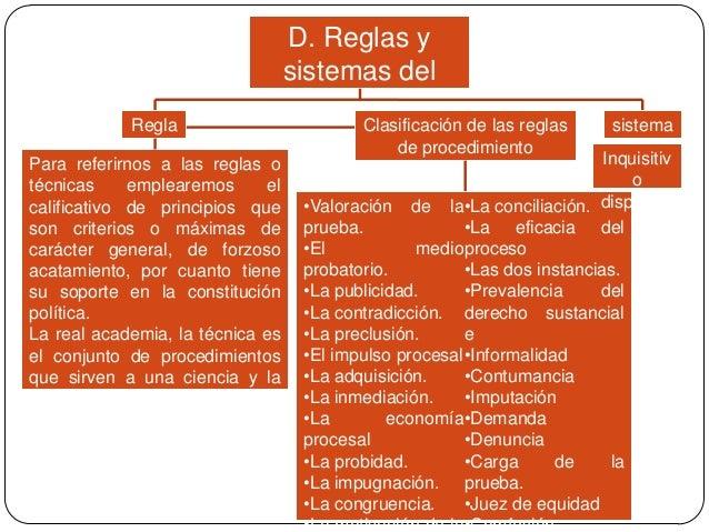 D. Reglas y sistemas del procedimiento  Regla s Para referirnos a las reglas o técnicas emplearemos el calificativo de pri...