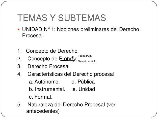 TEMAS Y SUBTEMAS  UNIDAD N° 1: Nociones preliminares del Derecho  Procesal. 1. Concepto de Derecho. Teoría Pura 2. Concep...