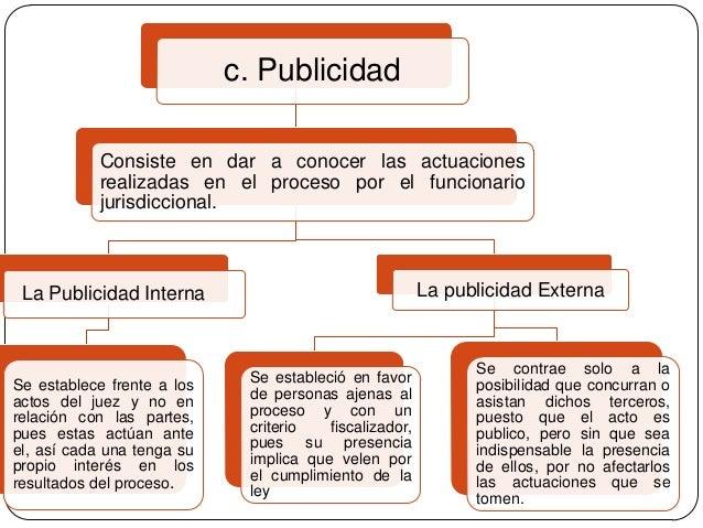 c. Publicidad Consiste en dar a conocer las actuaciones realizadas en el proceso por el funcionario jurisdiccional.  La pu...