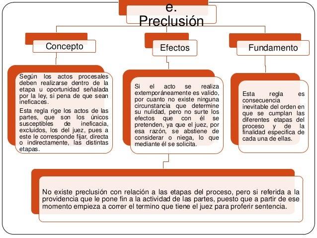 e. Preclusión Concepto  Según los actos procesales deben realizarse dentro de la etapa u oportunidad señalada por la ley, ...