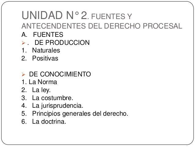 UNIDAD N° 2. FUENTES Y ANTECENDENTES DEL DERECHO PROCESAL A. . 1. 2.  FUENTES DE PRODUCCION Naturales Positivas   DE CON...