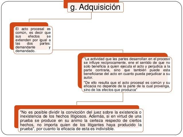g. Adquisición El acto procesal es común, es decir que sus efectos se extienden por igual a las dos partes: demandante y d...